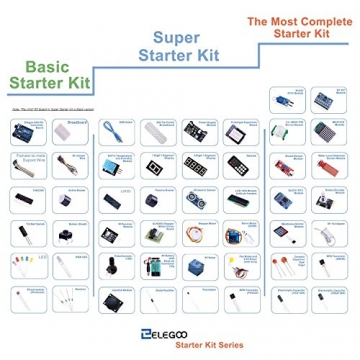 Elegoo Set/Kit für Arduino UNO Projekt Das Vollständige Ultimate Starter Kit mit Deutsch Tutorial ✪