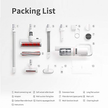 Xiaomi ROIDMI RMXCQ F8 Schnurloser Handstaubsauger  mit Multifunktionsbürste ✪
