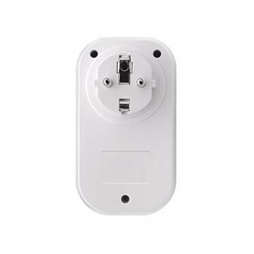 Sonoff S20 WLAN Schaltrelais für Smart Home, Alexa & ioBroker ✪