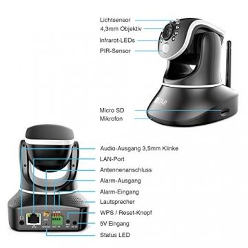 INSTAR IN-8015 Full HD schwarz / IP Kamera / ONVIF / Überwachungskamera / LAN WLAN WiFi / PIR / WDR / Bewegungserkennung / Nachtsicht / Weitwinkel / steuerbar / Mikrofon / Lautsprecher / Baby Monitor ✪