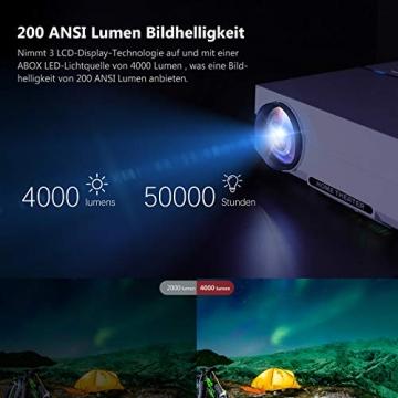 ABOX FullHD Beamer mit Nativen 1080p & 3600 Lumen ✪