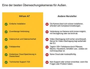 HiKam A7 - FullHD Überwachungskamera für Außenbereich ✪