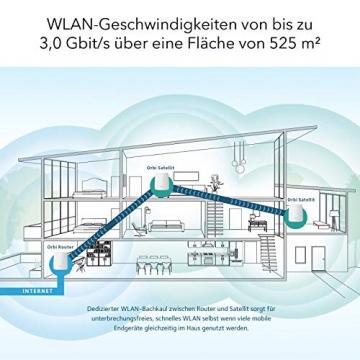 NETGEAR Orbi High Speed Mesh WLAN System (3.000 Mbit/s Tri-Band Mesh Router, 2x Satellit Repeater, 525 m² Abdeckung, AC3000, Alexa kompatibel, RBK53-100PES) ✪