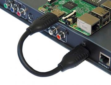 HDMI Kabel (20cm) ✪