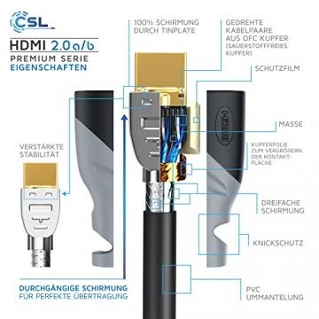 CSL-Computer 10m - Ultra HD 4k HDMI Kabel ✪