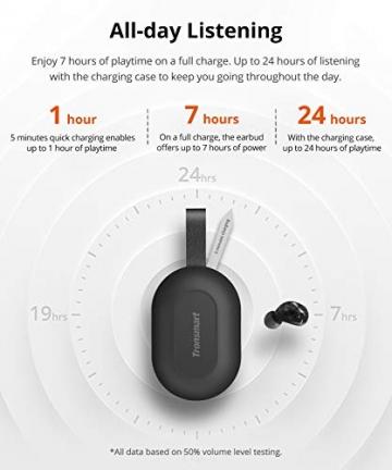 Tronsmart TWS Kopfhörer Spunky Beats mit 24 Stunden Wiedergabe, Touch Control, Ladetasche, DSP-Headsets mit Rauschunterdrückung und Voice Assistant ✪