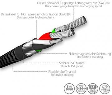 5m Nylon Mini USB Kabel mit Goldstecker, geflochtenes Kabel (Braided) ✪
