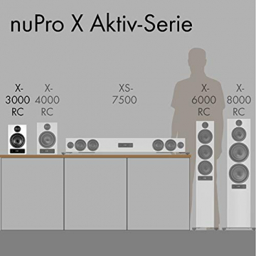 Nubert nuPro X-3000 RC Lautsprecher | Bluetooth | aptX HD | High Res | Kompaktlautsprecher ✪