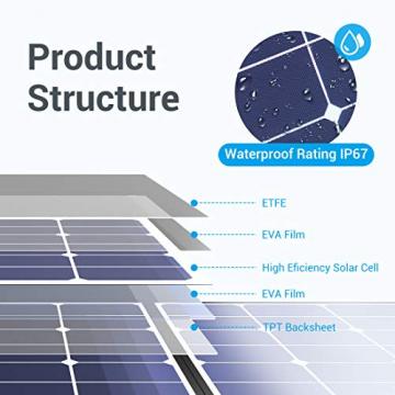 PowerOak SP120 120W faltbares Solarmodul mit monokristallinem Sunpower Back-Contact-Zellen ✪