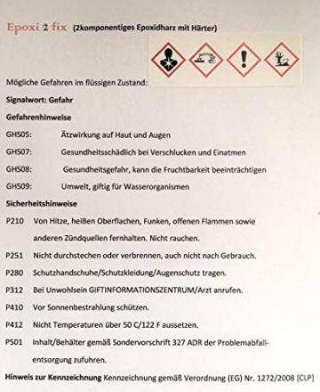 epoxi 2 fix, Epoxidharz, Rissharz, Giessharz transparent 500g ✪