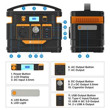 NOVOO Power Station Mit AC/DC Steckdose - Tragbare Powerstation 230v 50Hz, 296Wh /80000mAh ✪
