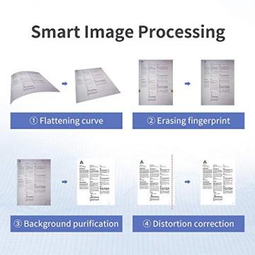 CZUR ET18 Pro Prämie Buchscanner, Smart Dokumentenscanner mit OCR und 18MP, Nach PDF Konvertieren/Durchsuchbare PDF/Word/Tiff/Excel für Scanfläche bis A3 A4, Kompatibel mit Windows Mac ✪